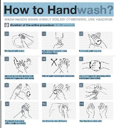 hand washing by healthcare professional Two methods for hand hygiene: alcohol-based hand sanitizer vs washing with soap and water alcohol-based hand sanitizers are the most effective products for reducing the number of germs on the hands of healthcare providers.